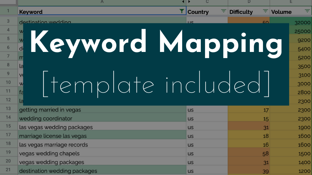 Screenshot of an excel keyword map.