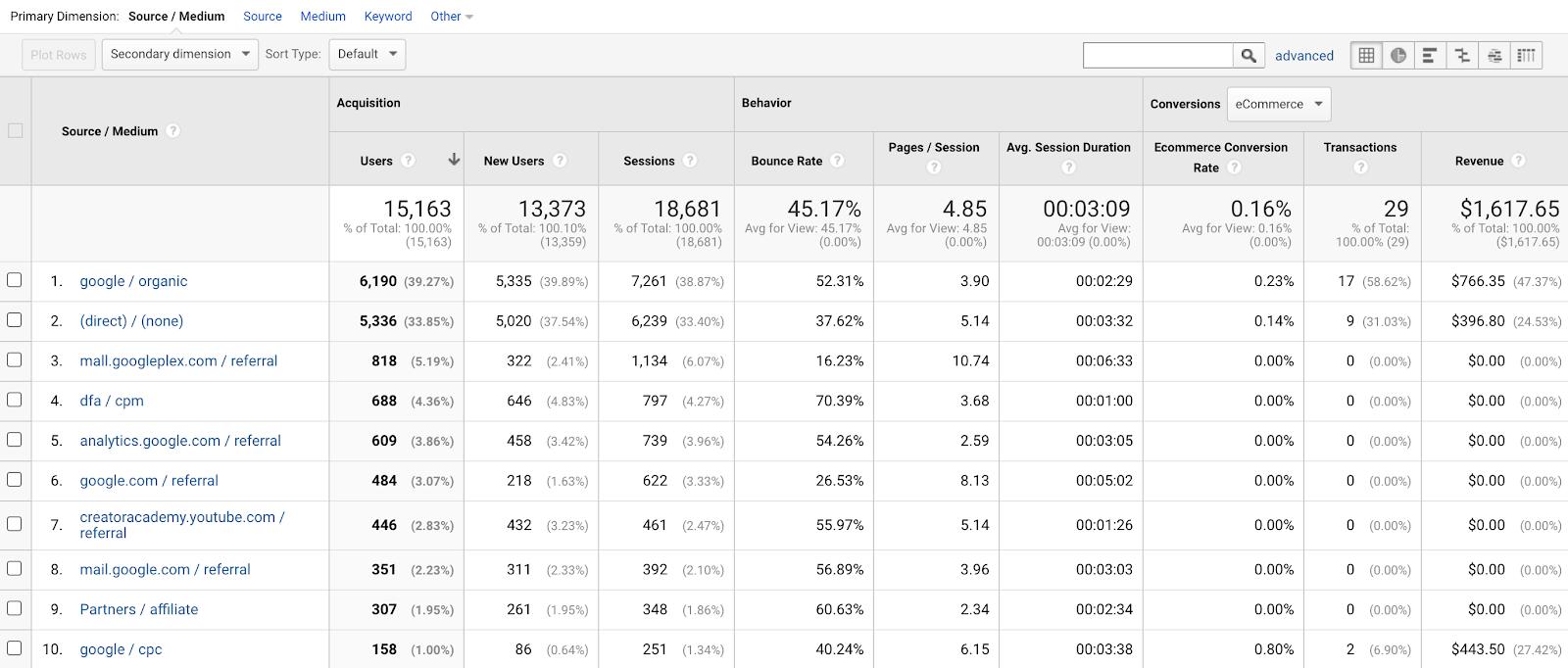 Screenshot of source/medium report in GA.