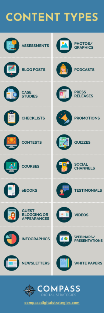 Content types for content marketing strategy.